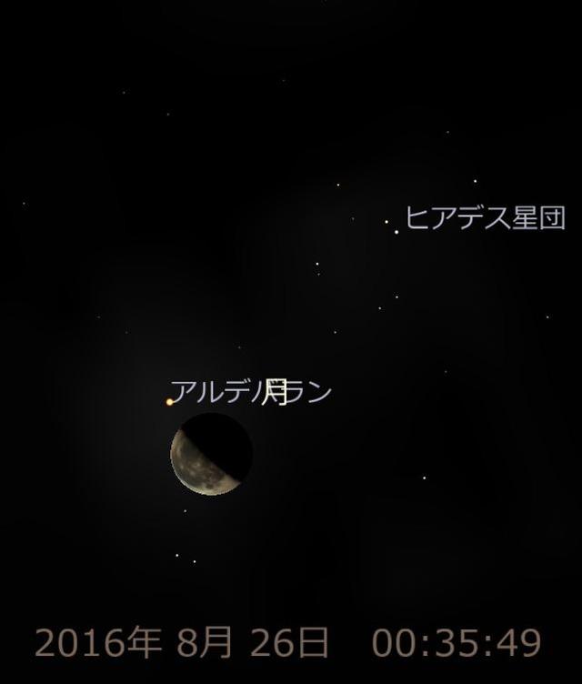 月の脇にアルデバランとヒアデス星団
